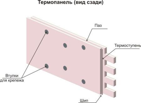 Плита для облицовки фасада