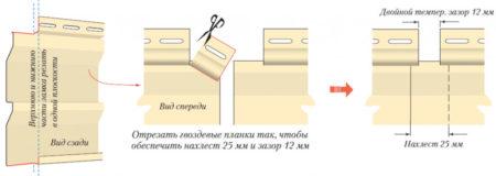 Состыковка панелей сайдинга