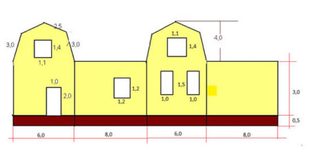 Определение площади фасада дома