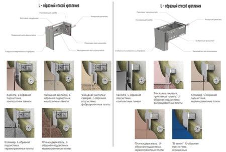 Монтаж фасадных панелей Схемы монтажа Краспан