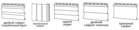 Виды панелей сайдинга для стен