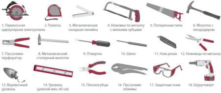 Инструменты для обшивки фасада