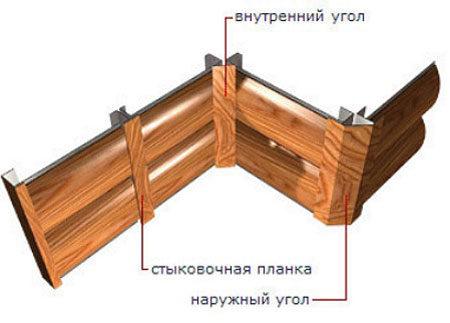 Стыковка панелей сайдинга
