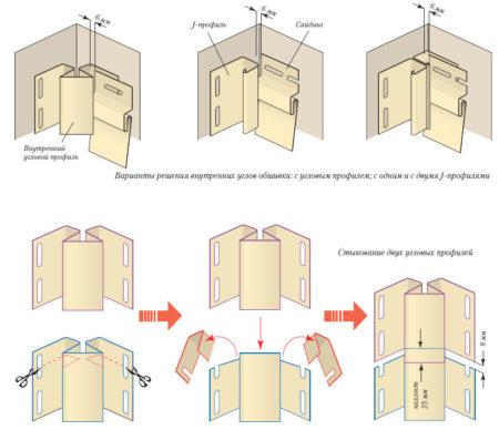Монтаж сайдинга во внутренних углах