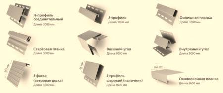 Элементы сайдинга