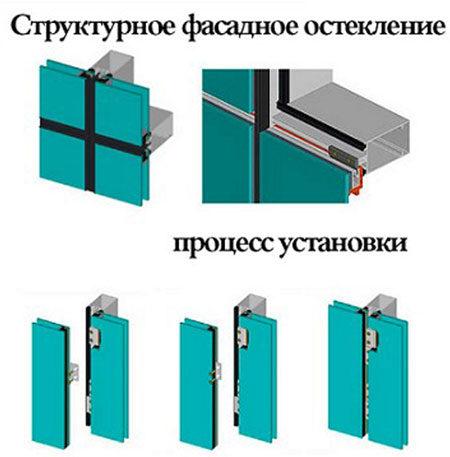Установка структурного остекления