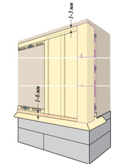 Монтаж вертикального сайдинга