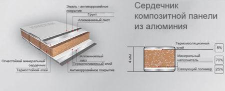 Композитная металлокассета