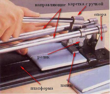 Строение плиткореза
