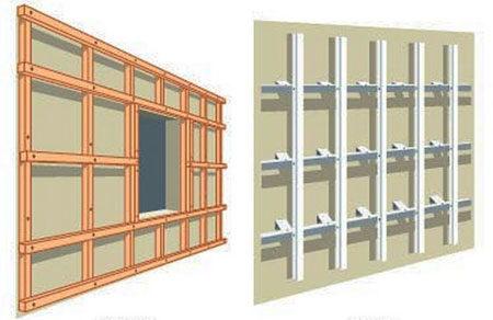 Типы обрешетки под фасадные панели
