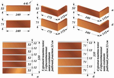 Размеры клинкерной плитки