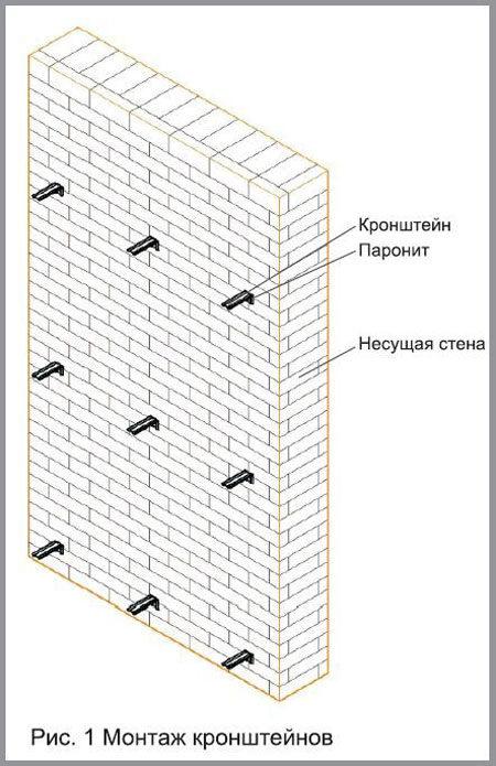 Установка кронштейнов