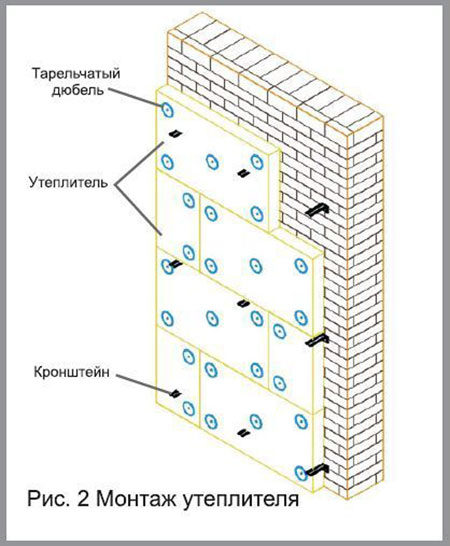 Монтаж утеплителя на стену