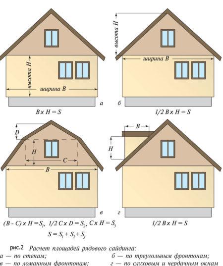 Замеры фасада дома