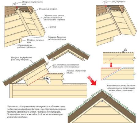 Монтаж сайдинга у крыши