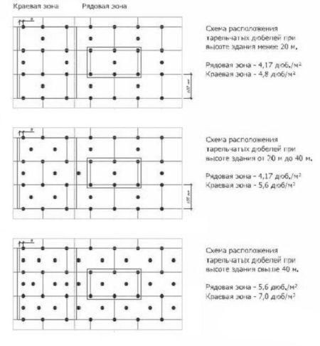 Схема крепежа пенопласта на дюбели