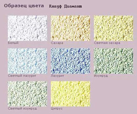 Цветная штукатурка Кнауф Диамант