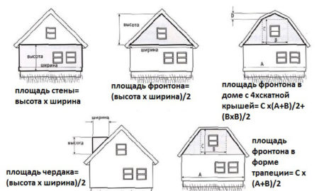 Измерение площадей фасада