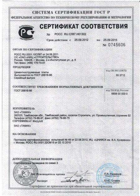Сертификат соответствия на фасадные панели